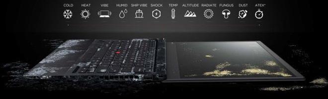 Đánh giá sự bền bỉ của ThinkPad P1